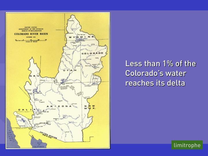Less than 1% of the Colorado's water reaches its delta