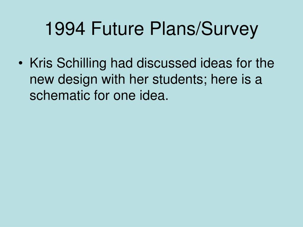 1994 Future Plans/Survey