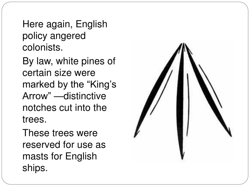 Here again, English policy angered colonists.