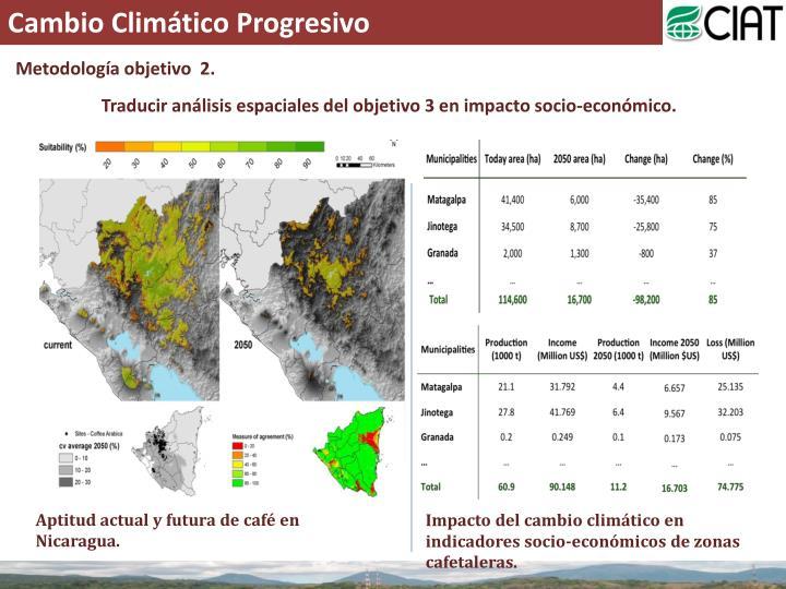 Cambio Climático Progresivo