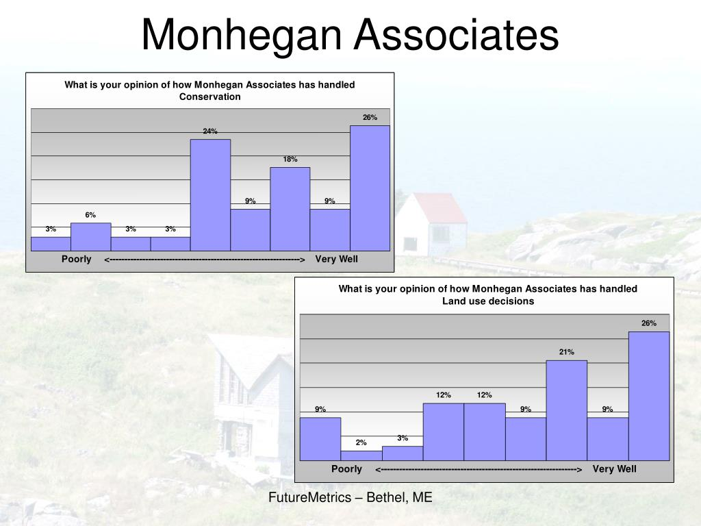Monhegan Associates