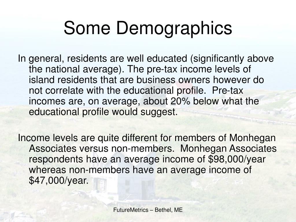 Some Demographics