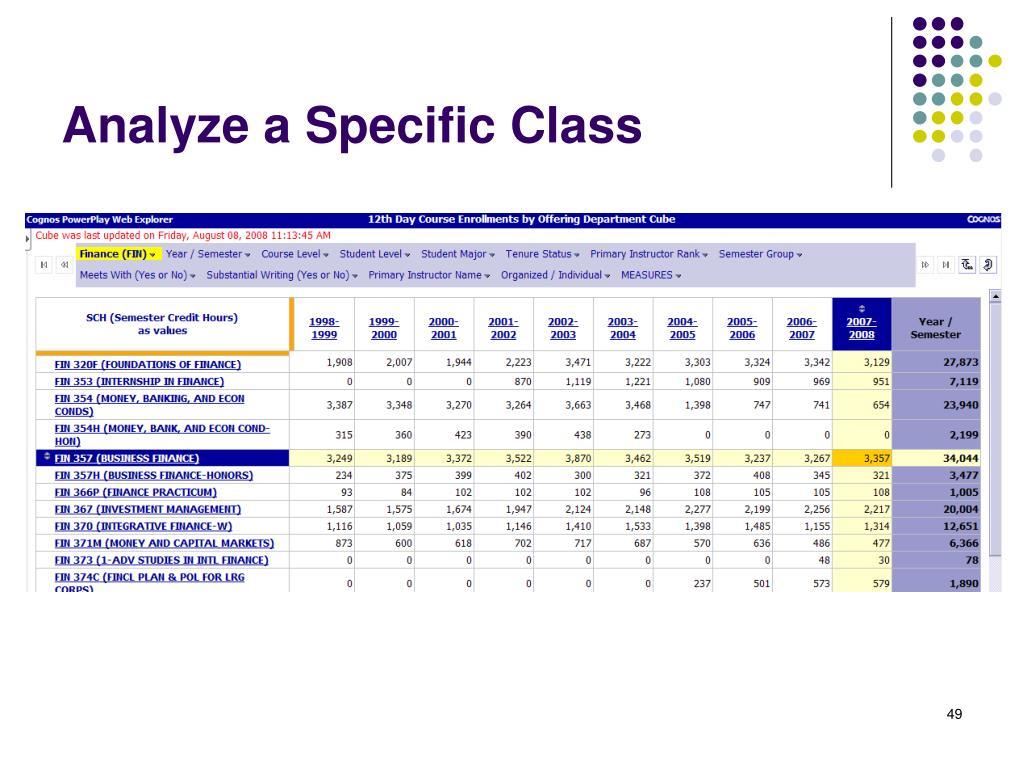 Analyze a Specific Class