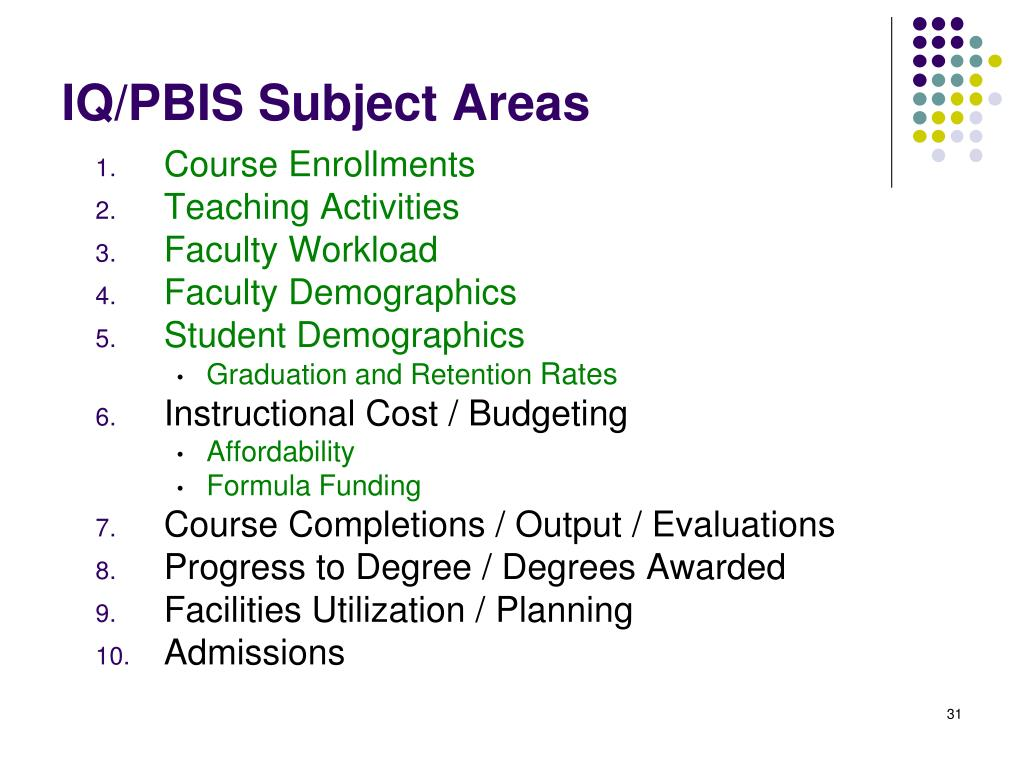 IQ/PBIS Subject Areas