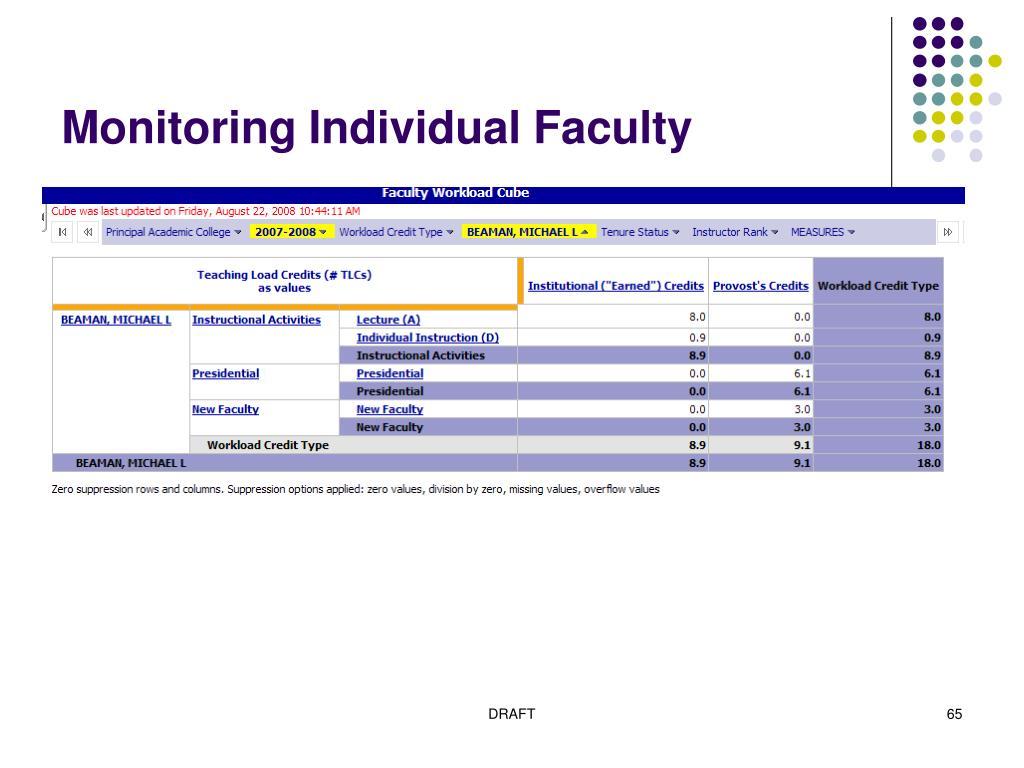 Monitoring Individual Faculty
