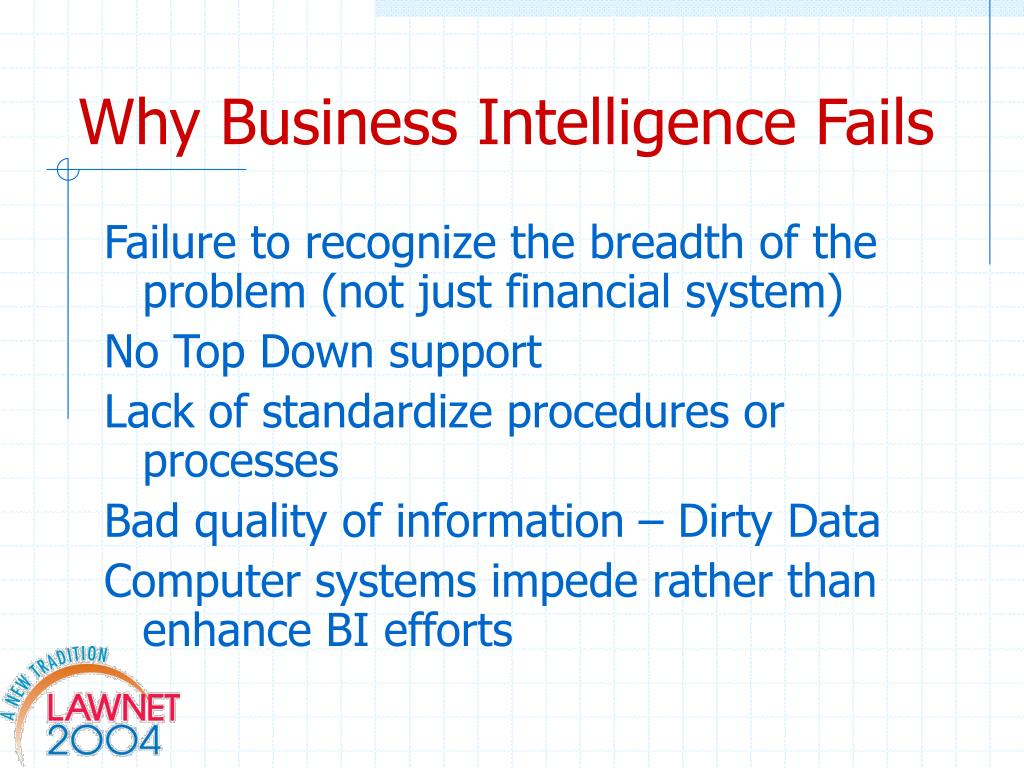Why Business Intelligence Fails