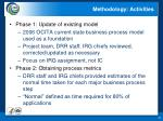 methodology activities