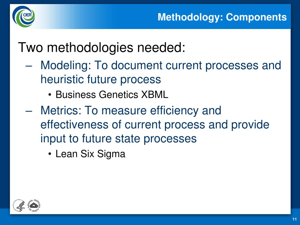 Methodology: Components
