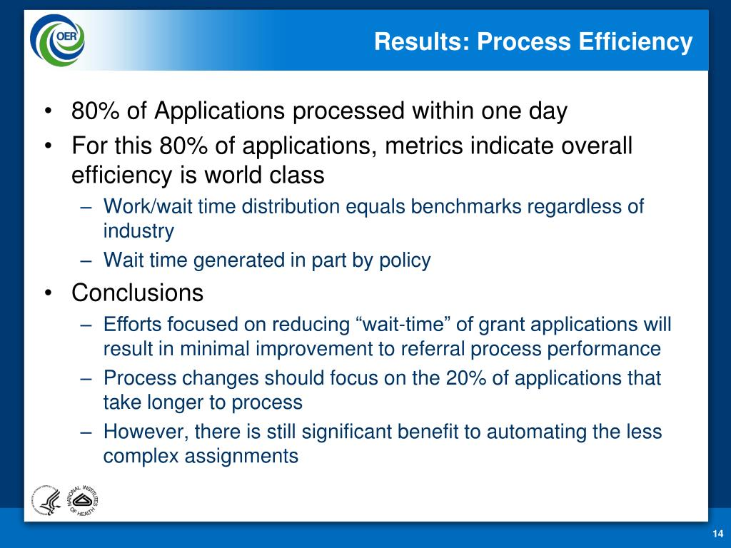 Results: Process Efficiency
