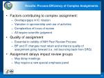 results process efficiency of complex assignments