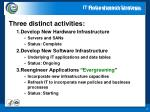 three distinct activites