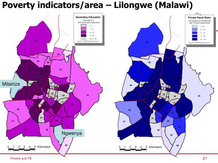 Poverty indicators/area – Lilongwe (Malawi)