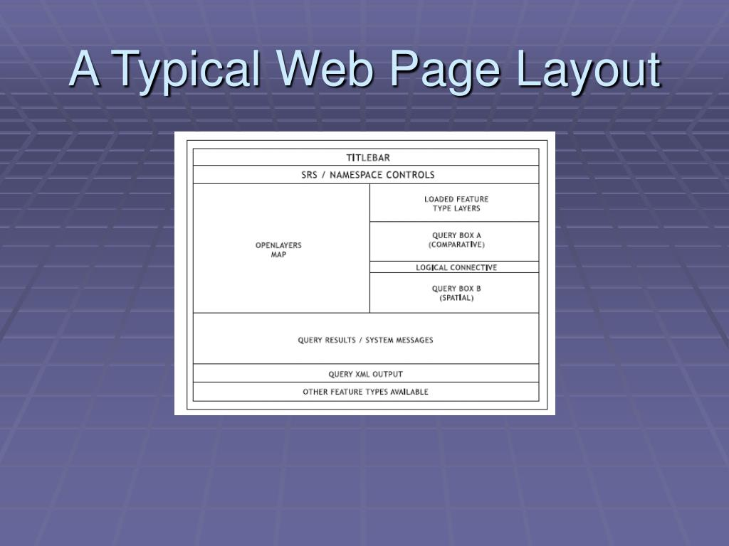 A Typical Web Page Layout