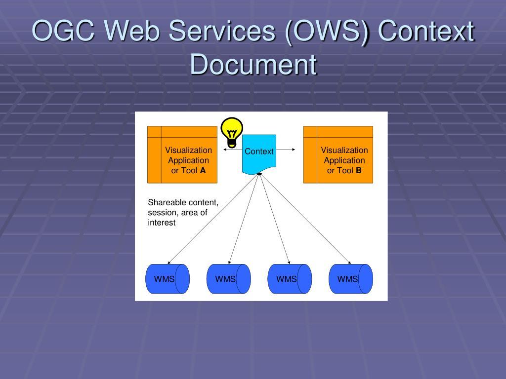 OGC Web Services (OWS) Context Document