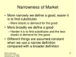 narrowness of market