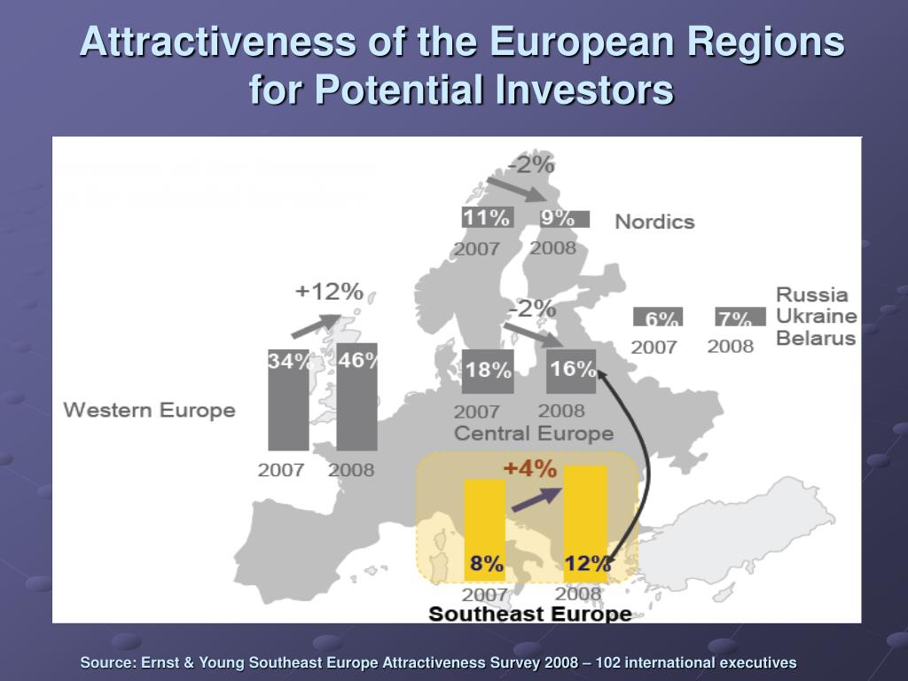 Attractiveness of the European Regions for Potential Investors