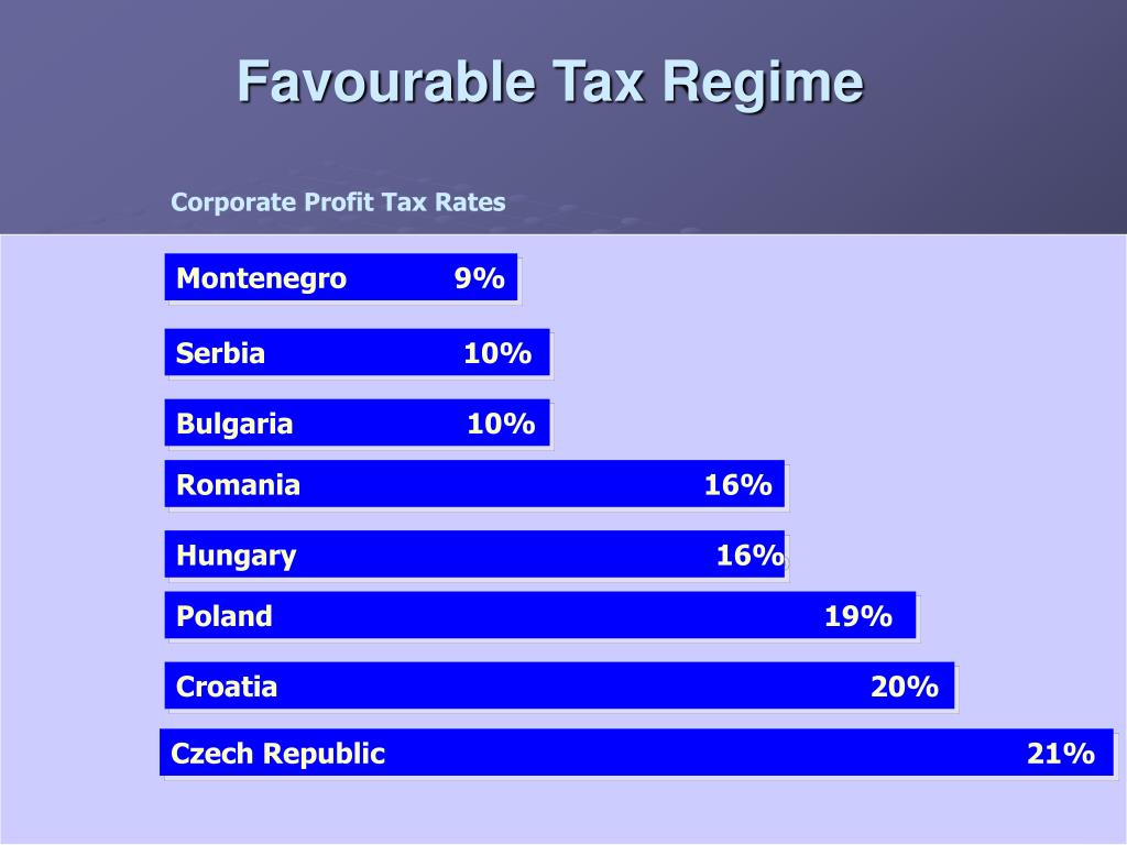 Favourable Tax Regime