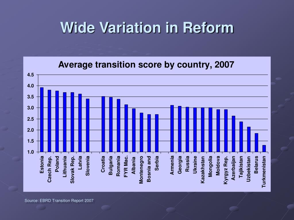 Wide Variation in Reform