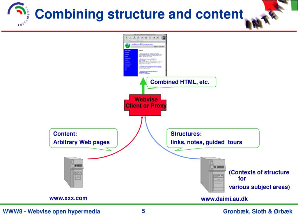 Combining structure and content