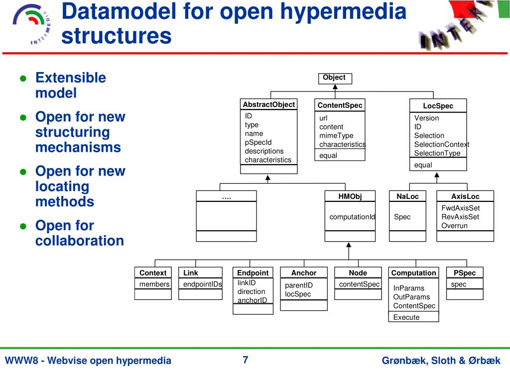 Datamodel for open hypermedia structures
