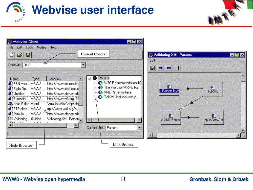 Webvise user interface