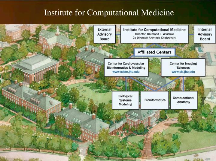 Institute for Computational Medicine
