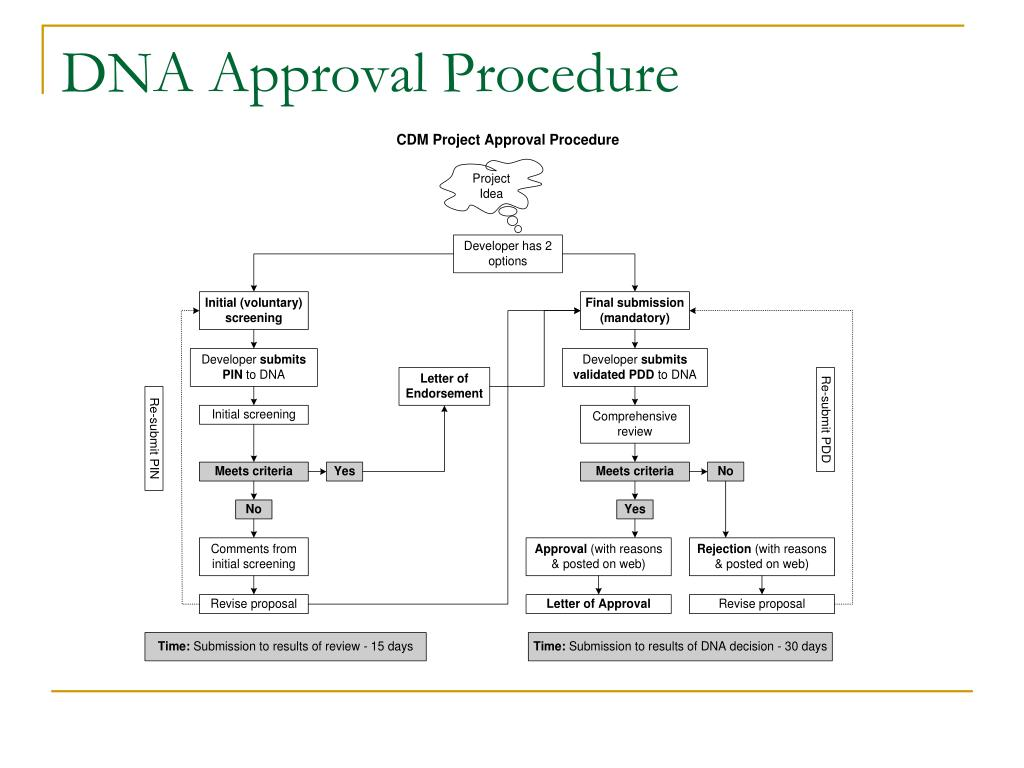 DNA Approval Procedure