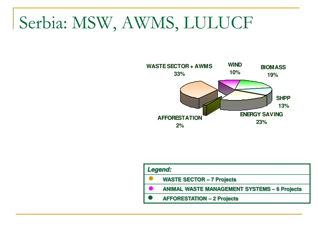 Serbia: MSW, AWMS, LULUCF