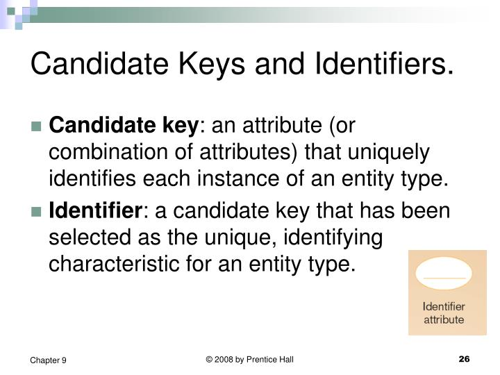 Candidate Keys and Identifiers.