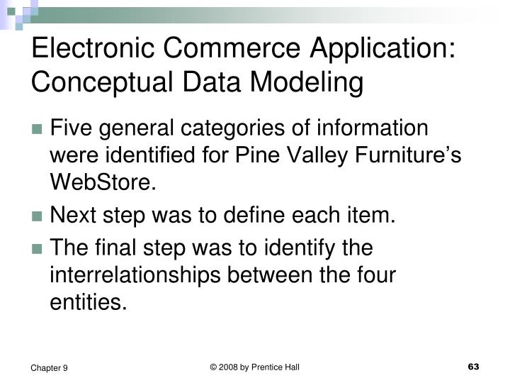 Electronic Commerce Application: Conceptual Data Modeling