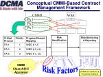 conceptual cmmi based contract management framework