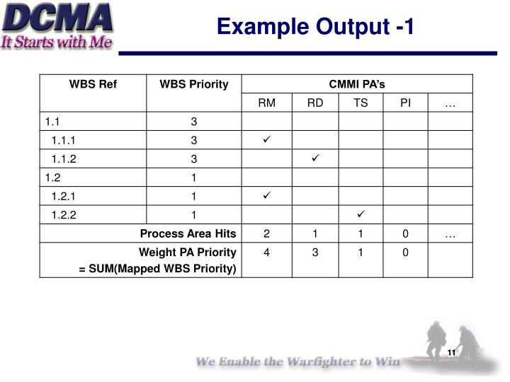 Example Output -1