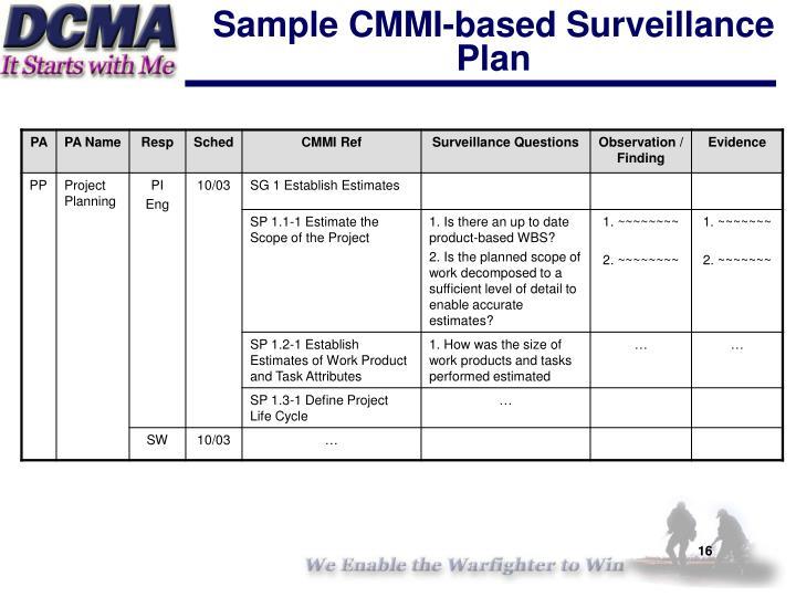 Sample CMMI-based Surveillance Plan