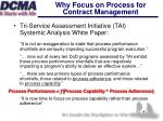 why focus on process for contract management1