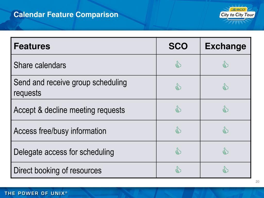 Calendar Feature Comparison