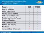 comparing sco office server openserver with microsoft windows sbs 2003