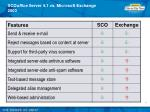 sco office server 4 1 vs microsoft exchange 2003