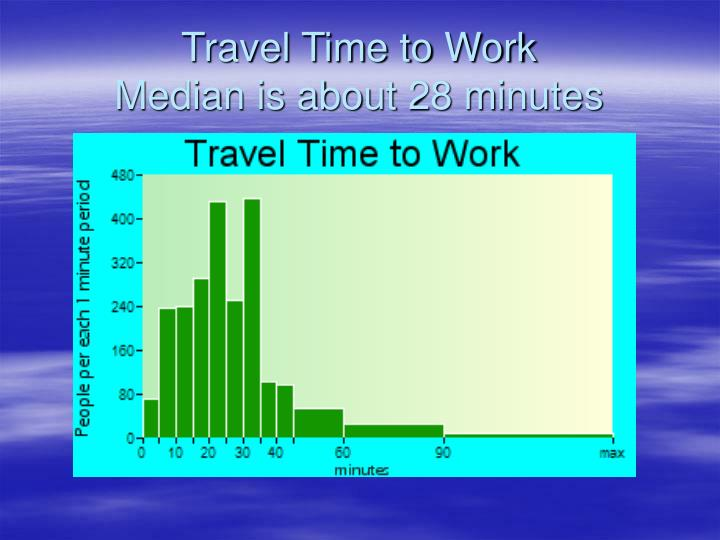 Travel Time to Work