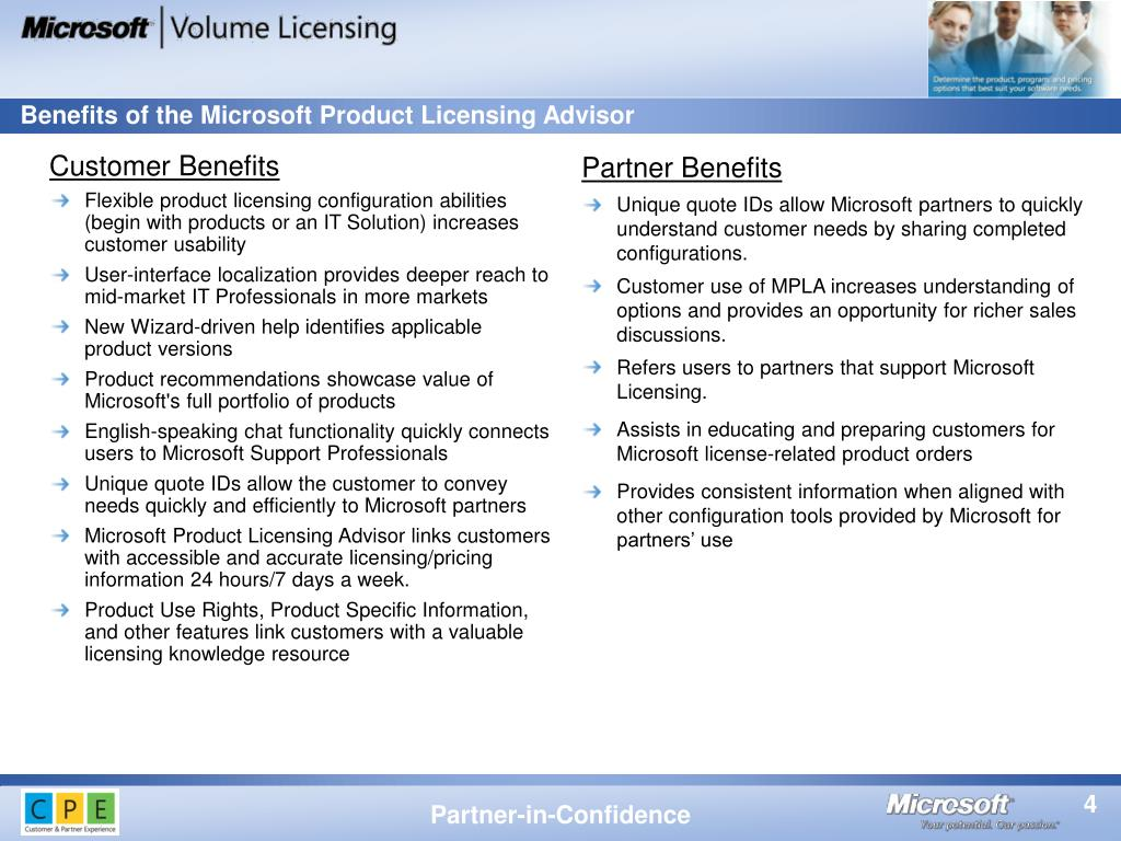 Benefits of the Microsoft Product Licensing Advisor