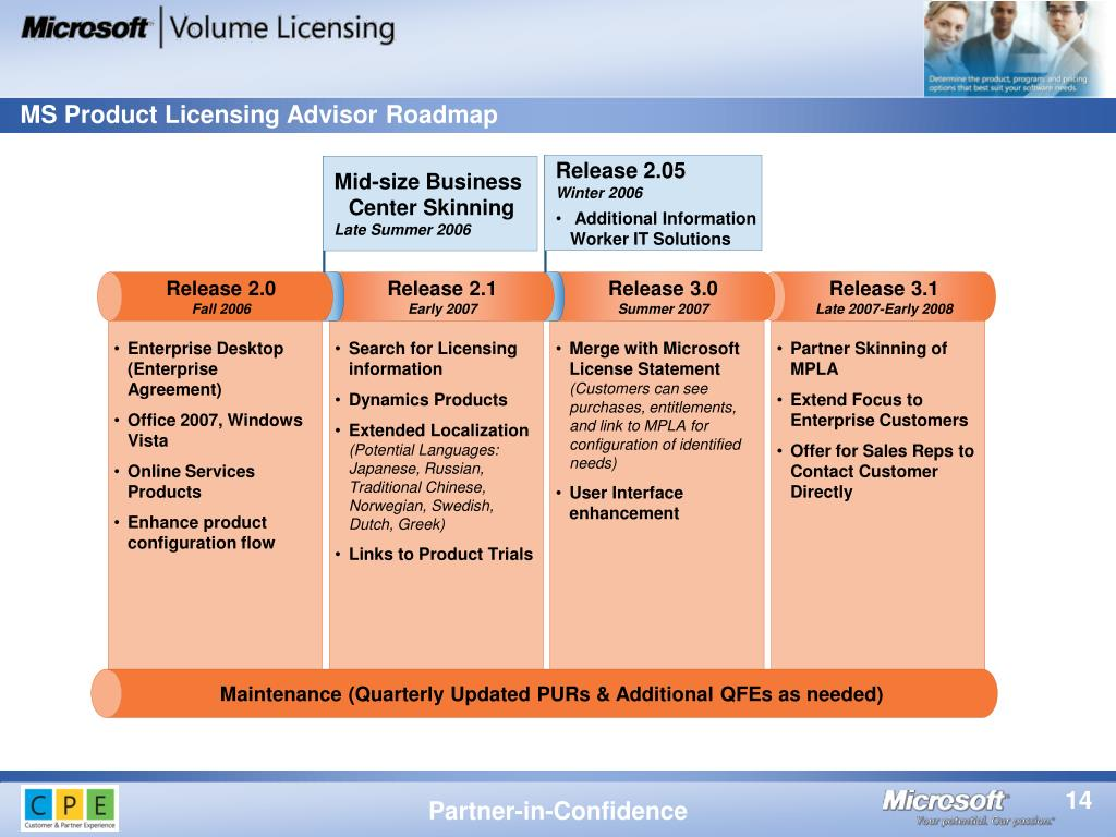 MS Product Licensing Advisor Roadmap
