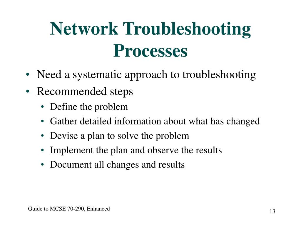 Network Troubleshooting Processes