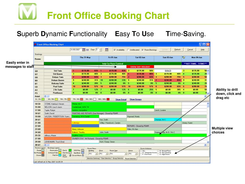 Front Office Booking Chart
