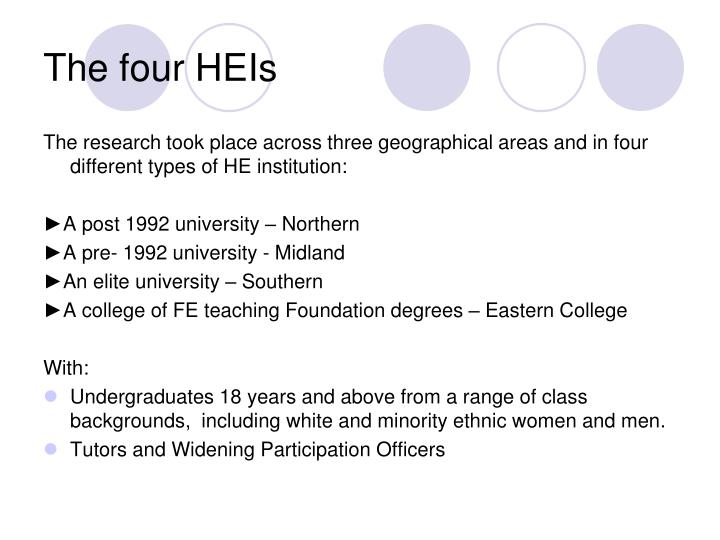 The four HEIs