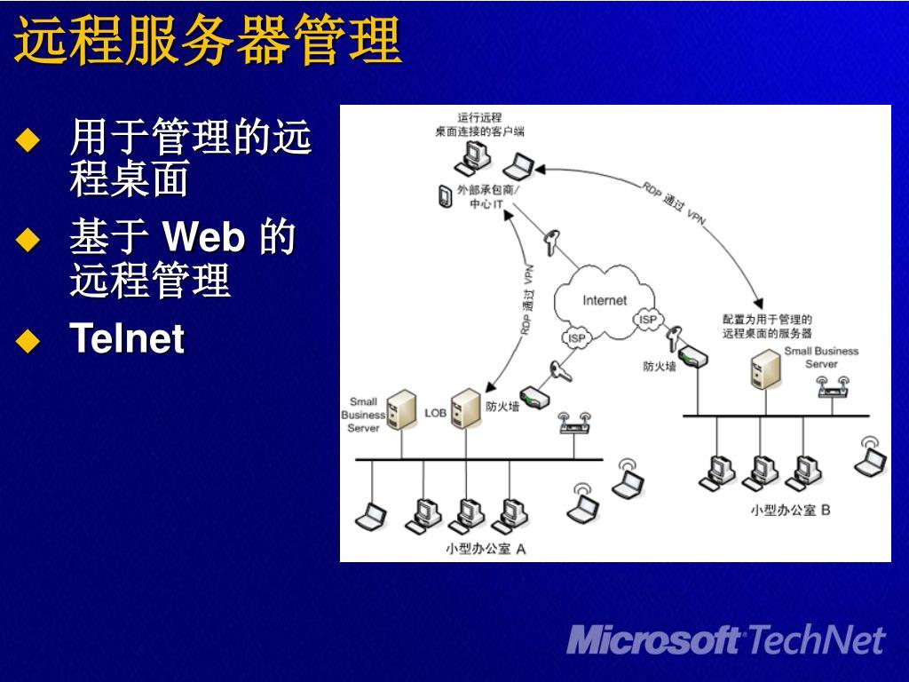 远程服务器管理