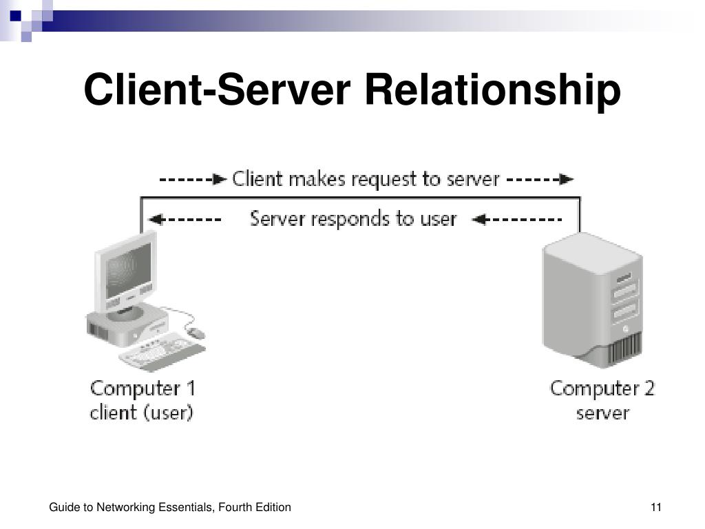 Client-Server Relationship