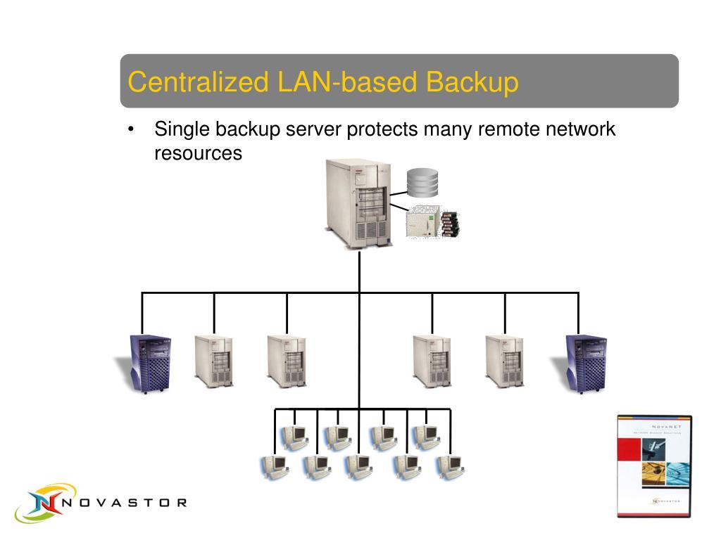 Centralized LAN-based Backup