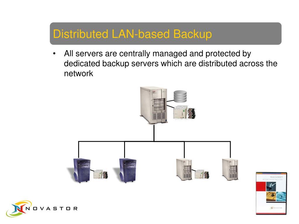 Distributed LAN-based Backup
