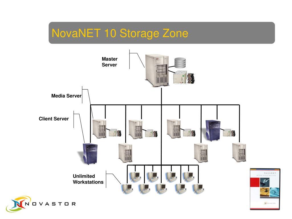 NovaNET 10 Storage Zone