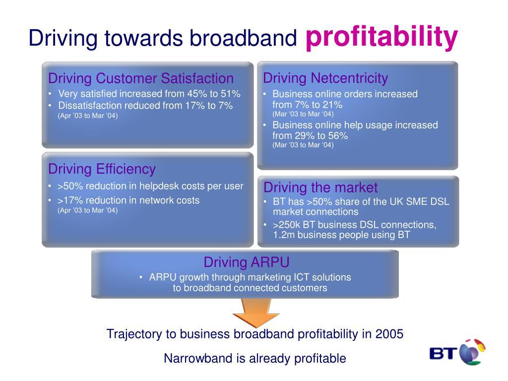 Driving towards broadband