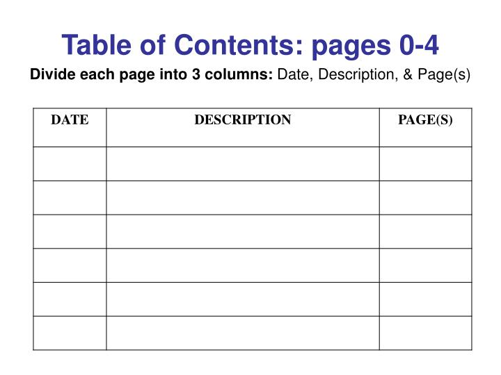 Table of Contents: pages 0-4
